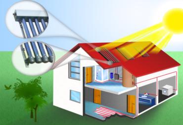 Panouri solare Westech
